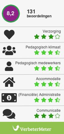 Beoordelingen via VerbeterMeter